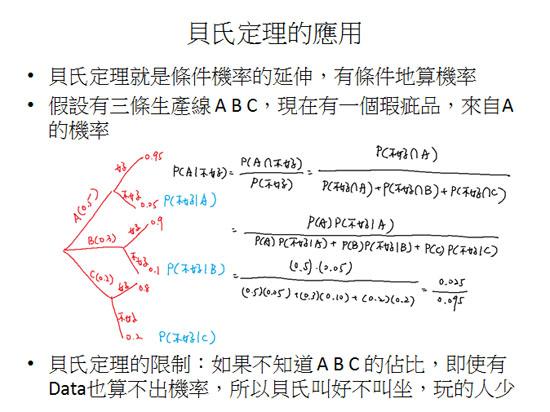 統計學.jpg