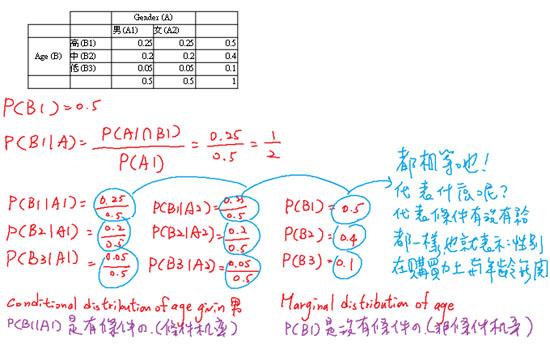 統計學2.jpg