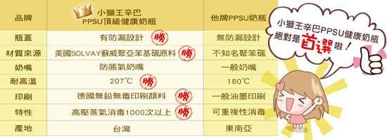 PPSU比較表3-01