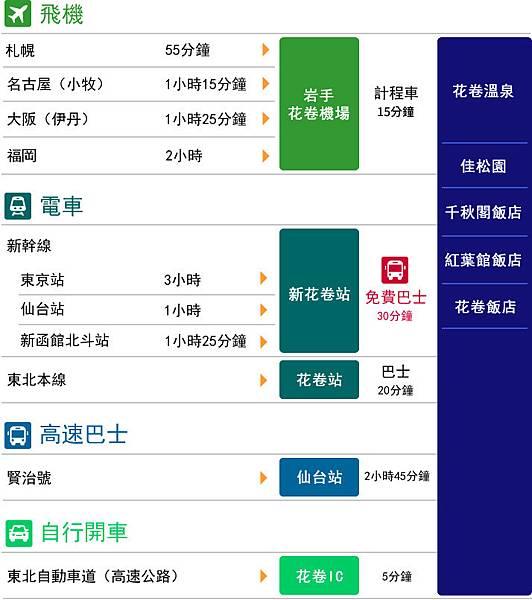 access_guide.jpg