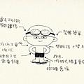 魚式01.jpg