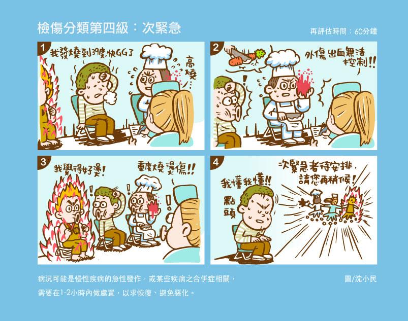 急診漫畫_20170103all_blog4.jpg