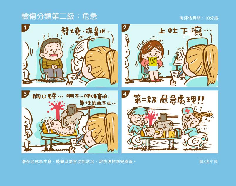 急診漫畫_20170103all_blog2.jpg