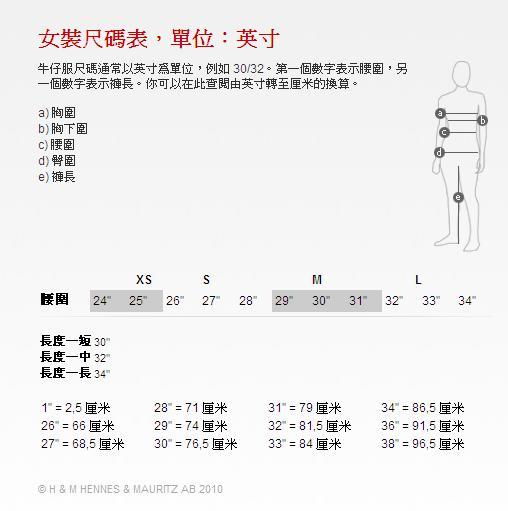 女裝尺碼表,單位:英寸.JPG