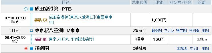成田→春日