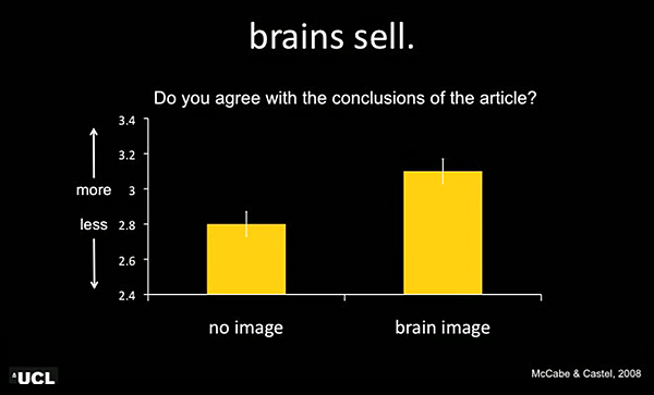 Brains Sell.png