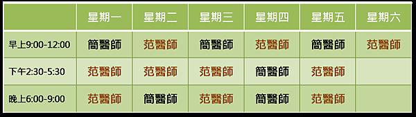 門診表2014