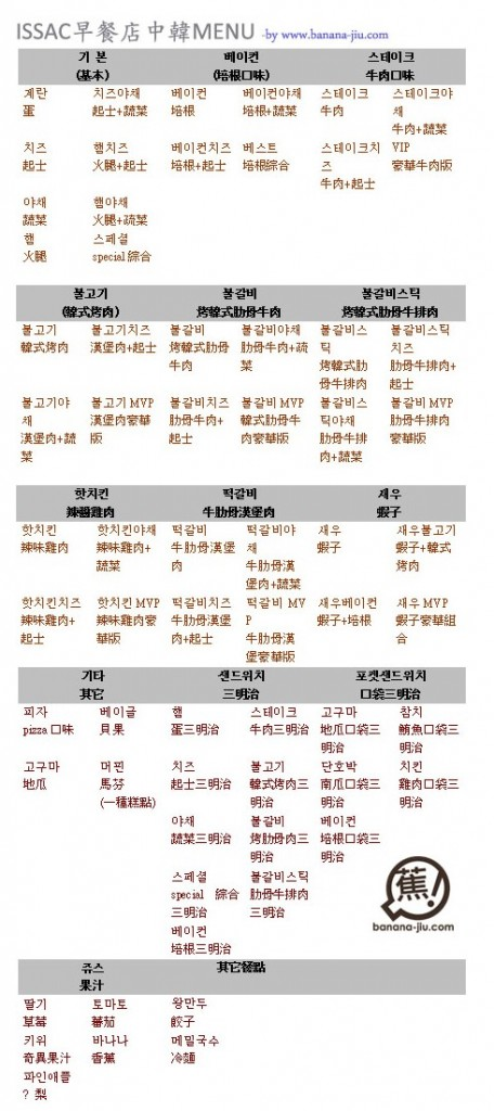 isaac_menu-456x1024