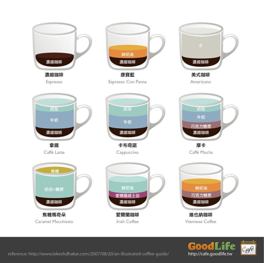 coffee_info-880