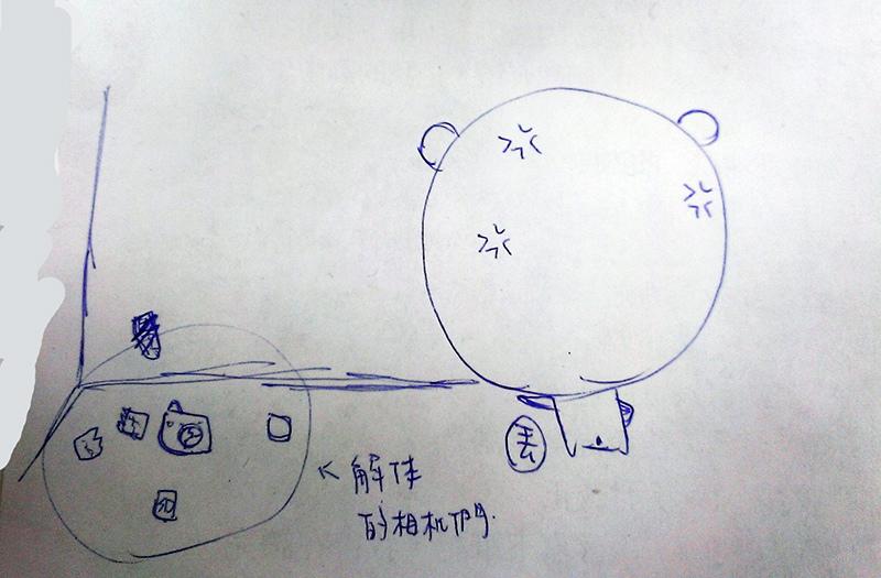 熊呆漫畫-衣服篇2