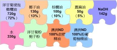 20100529 洋甘菊馬賽皂.jpg