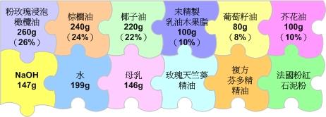 20100705 玫瑰保濕滋養皂.jpg