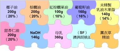 20091213 甜杏寶貝皂.jpg