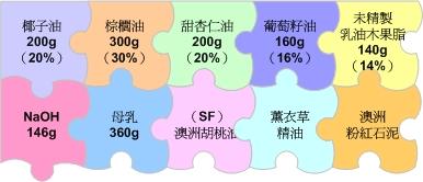 20091214 甜杏寶貝皂(白).jpg