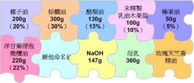 20091217 洋甘菊卸妝洗顏皂.jpg
