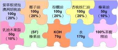 20100312 紫草洗顏皂.jpg