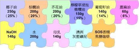 20100706 葡萄籽平衡潔膚皂.jpg