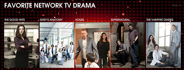 Favorite Network TV Drama.png