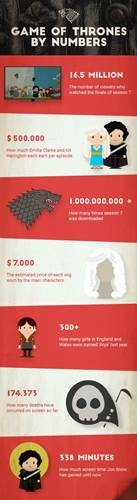 Game-of-Thrones-By-Numbers.jpg
