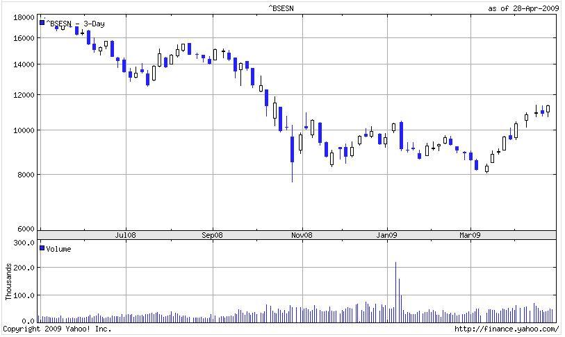 印度股市9804.jpg