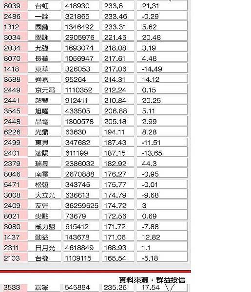 1月營收年增2.JPG