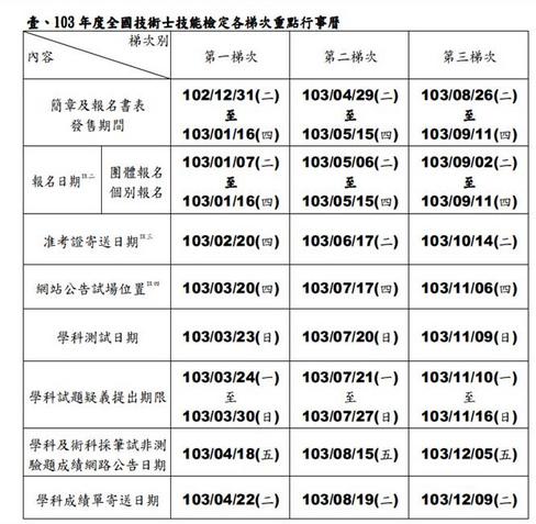 2014考試時間表