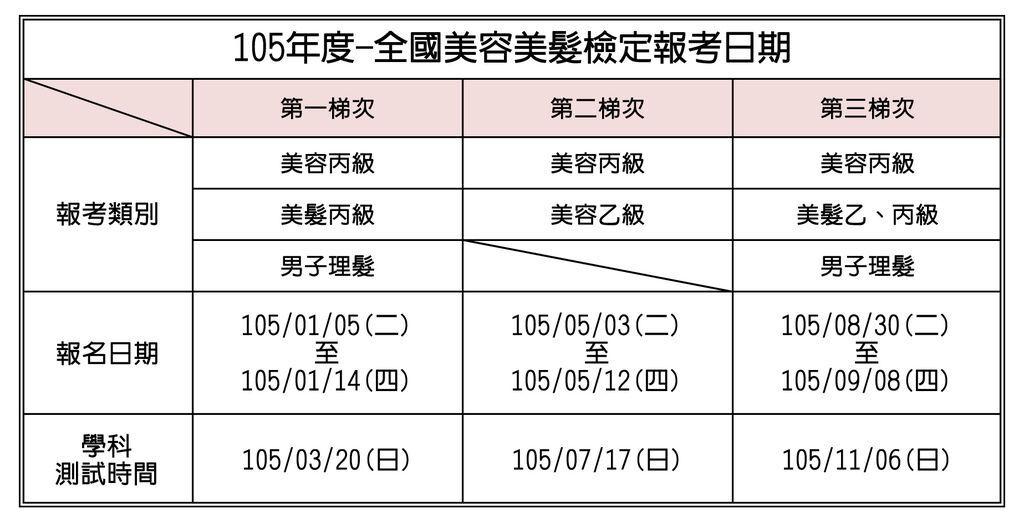105年全國技能檢定報考日期.jpg