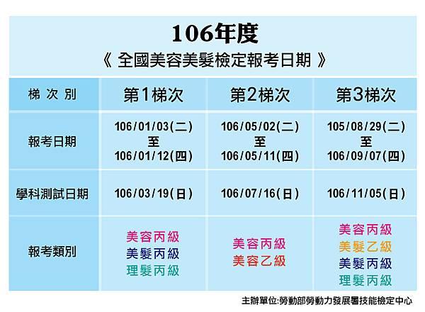 106各梯次報考時間-01.jpg