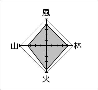 棋風分析--芮迺偉