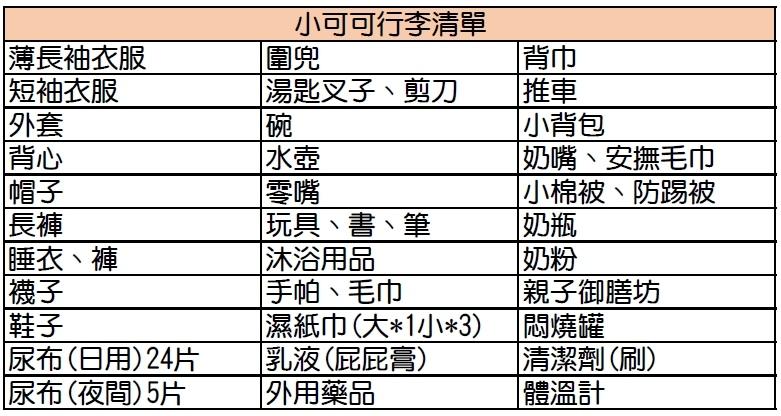 沖繩小可可行李清單.jpg