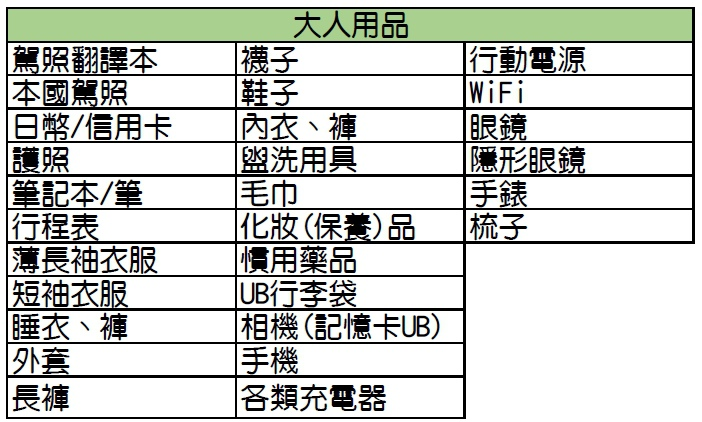 沖繩大人行李清單.jpg