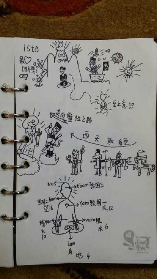 201408瀋陽五大元素與心靈轉化瑜伽師資班回憶3-1
