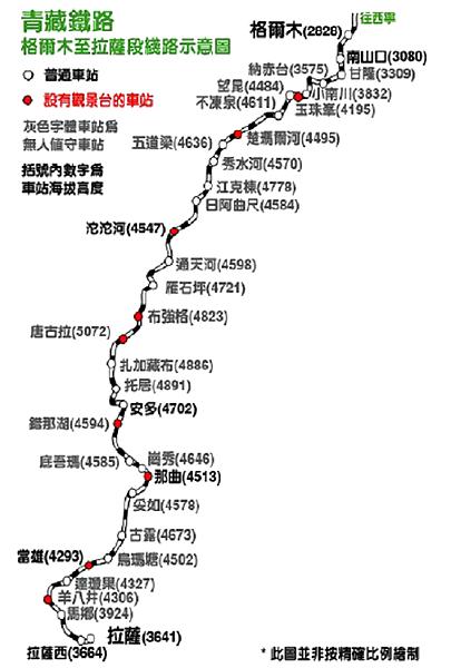 青藏鐵路-格爾木至拉薩線示意圖