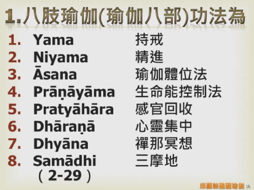 瑜伽教師完整學程探微20151116- (16).png
