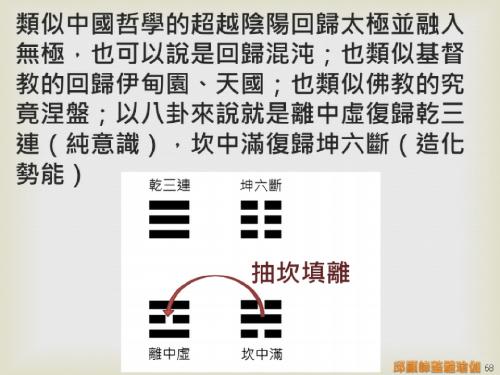 瑜伽教師完整學程探微20151116- (68).png