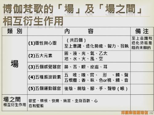 瑜伽教師完整學程探微20151116- (112).png