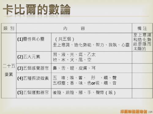 瑜伽教師完整學程探微20151116- (114).png
