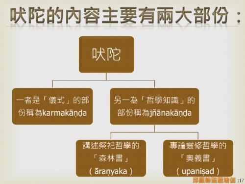 瑜伽教師完整學程探微20151116- (117).png