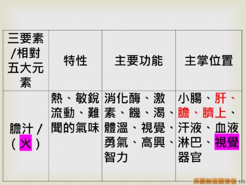 瑜伽教師完整學程探微20151116- (128).png