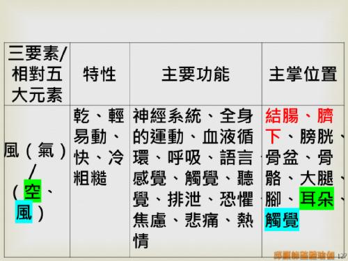 瑜伽教師完整學程探微20151116- (127).png