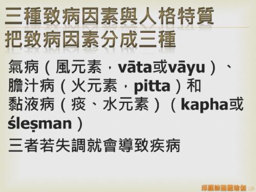 瑜伽教師完整學程探微20151116- (126).png