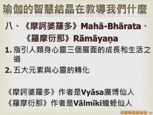 瑜伽教師完整學程探微20151116- (130).png