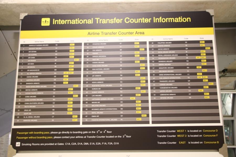 各家航空公司轉機櫃台的位置圖