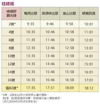 嵯峨野小火車時刻表