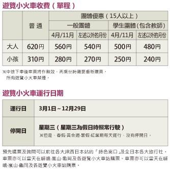 嵯峨野小火車票價