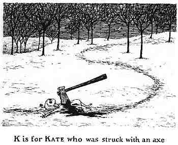被斧頭擊中的Kate