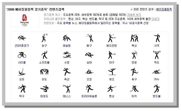 2008北京奧運28種項目--韓文版