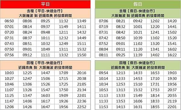 奈良交通時刻表