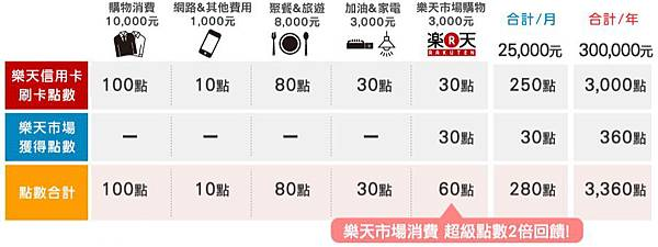 國內消費點數回饋.jpg