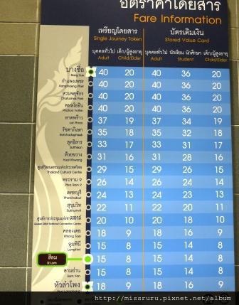MRT價格表